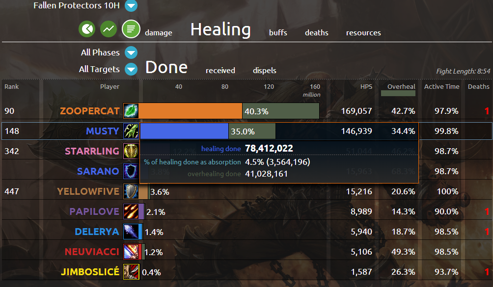 Tooltip_Healer