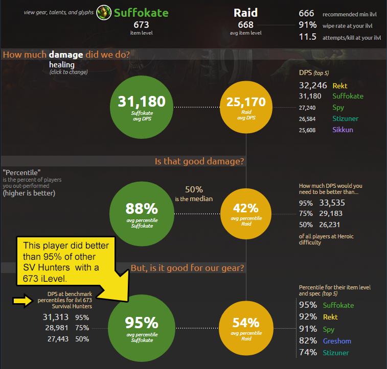 iLevel_Infographic