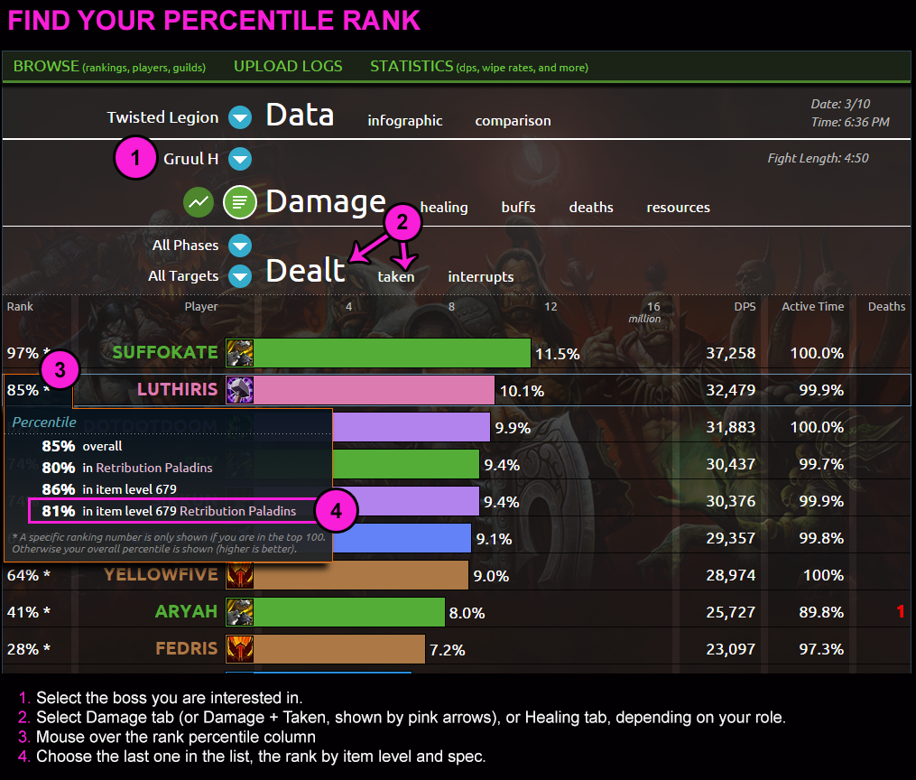 PercentileRank