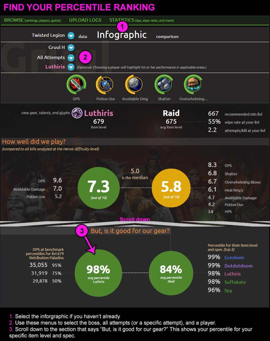 PercentileRank_Infograph