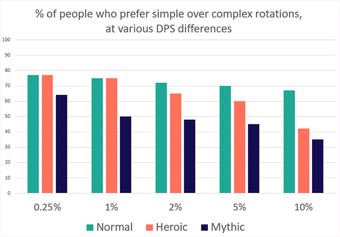 Simple-complex-rotations-Mythic.PNG