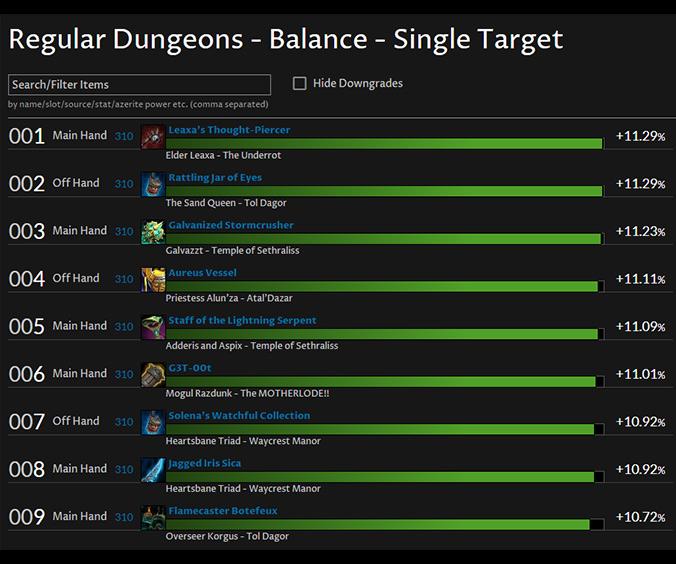 Find upgrades - normal dungeons