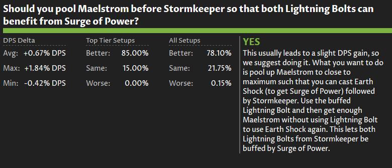 World of Warcraft guide - rotation analysis Elemental Shaman