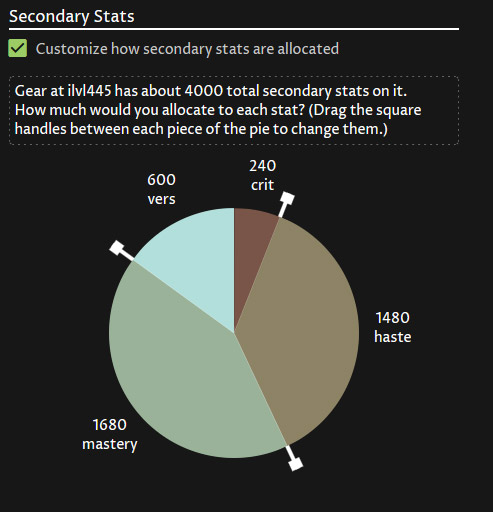 Stat distribution weights for World of Warcraft, BFA