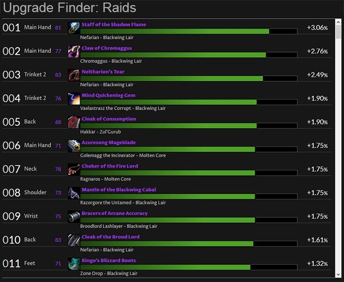 WoW Classic Raid Drops