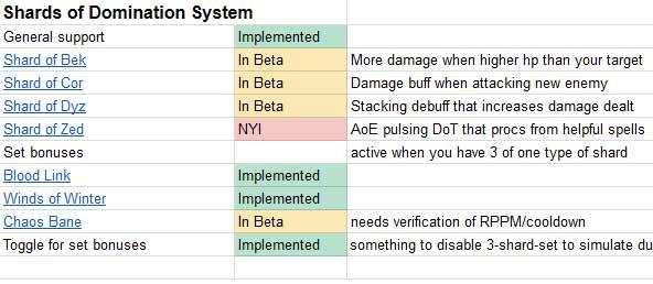 Raidbots / SimC status updates for Patch 9.1